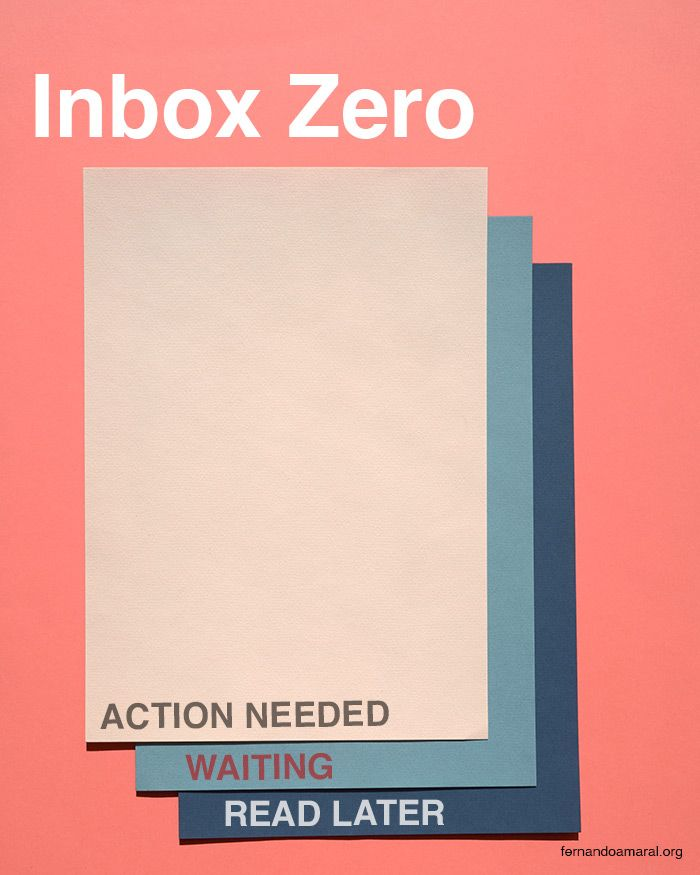Mail Inboxes